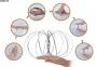 Кинетические кольца «Magic ring»   оптом 2